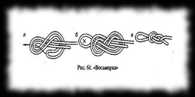 туристские узлы Она складывается вдвое и на конце завязывается узел напоминающий цифру восемь рис 61 а б Узел расправляется затягивается Контрольный узел не
